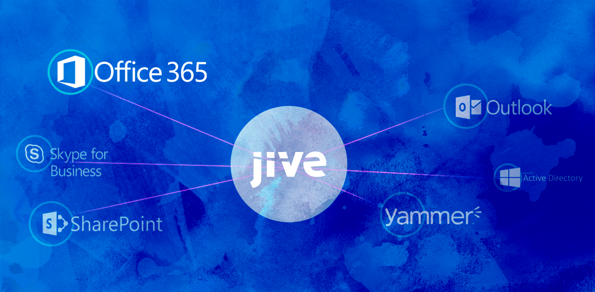 Jive Microsoft Office 365 Integration