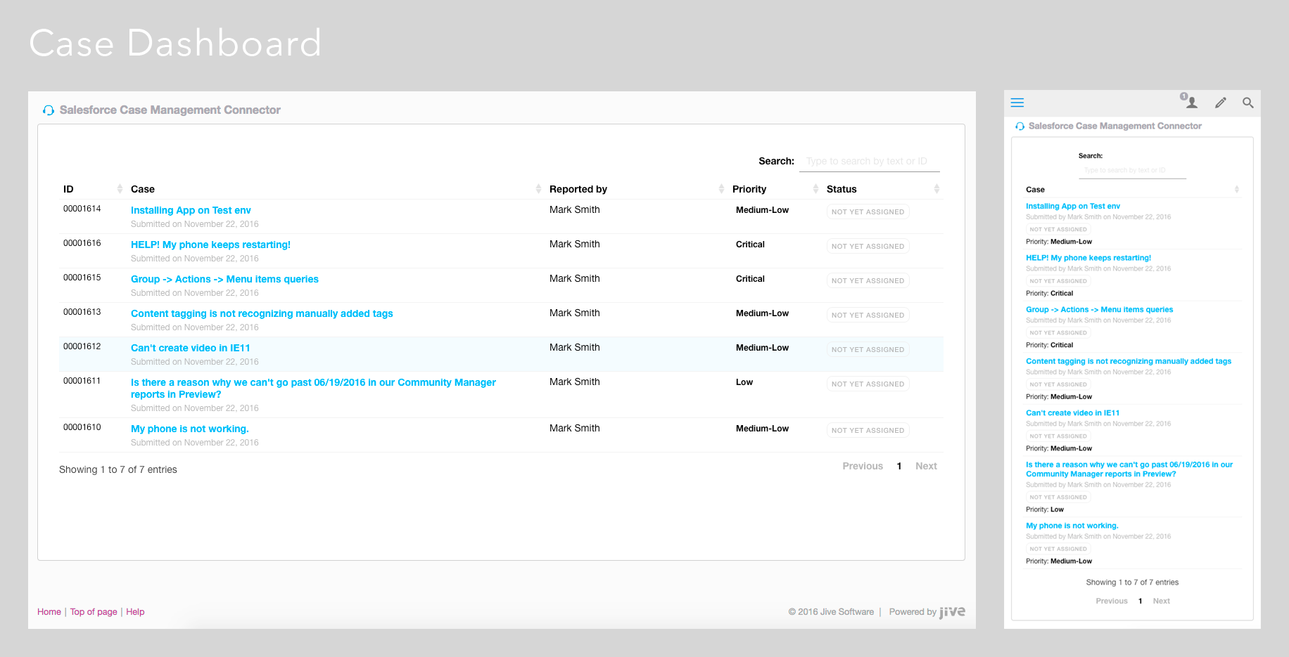 Salesforce Case Management Integration for Jive Customer Communities